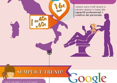 Infografica NewStore