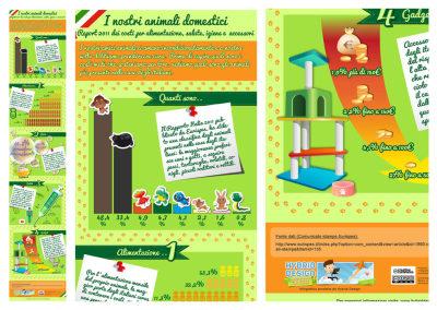 Infografica Animali