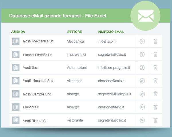indirizzi-email-aziende-ferraresi  Davide Canella - Comunicazione & Marketing d'impresa