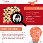 Infografica-4writing.it