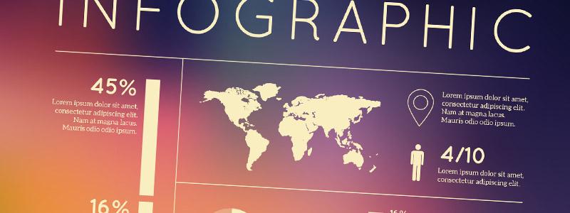 """L' infografica per il Business. Nuovo """"spot"""" pubblicitario 3.0."""