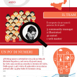 Infografica-4writing.it
