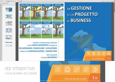 PDF interattivo Hybrid-Design